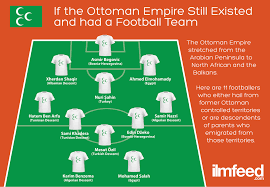 Ottoman Descendants Ottoman Empire World Cup Team