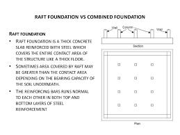foundation ppt