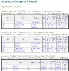 fracas report template reliability software mtbf prediction calculation tools sohar