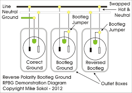multiple outlet wiring diagram gooddy org