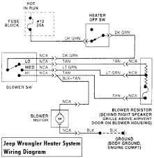 2001 jeep wrangler wiring diagram wiring diagram and schematic