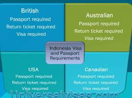 indonesia work single entry 60 days index 312 u2013 universal visa