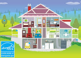 eco friendly house plans sophisticated earth friendly house plans gallery ideas house
