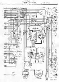 1968 jeep wiring circuit and wiring diagram wiringdiagram net