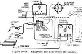 welding machine wiring diagram pdf wiring diagram