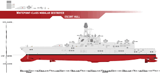 ft to meters whitepoint class modular destroyer escort hull by afterskies on