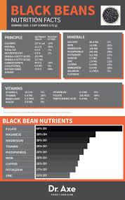 30 best nutrition tips best nutrition plan top nutrition ideas