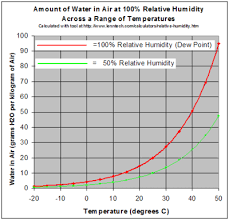 properties of water wikipedia the free encyclopedia to create