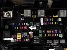 2011 caliber fuse box wiring diagram simonand