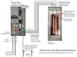 main breaker wiring diagram power meter diagram wiring diagrams
