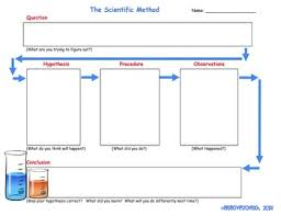the scientific method free printable graphic organizer by