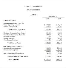Business Budget Template Excel Free Small Business Budget 6 Documents In Pdf Word