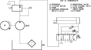 figure 31 cutaway fluid power diagram