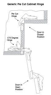 170 degree cabinet hinge corner cabinet hinge installation degree hinge for corner cabinet