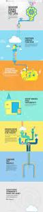 99 best colorful websites images on pinterest web layout design