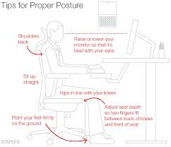 best chairs for posture staples canada chair buying guide