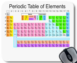 periodic table poster large decorative items periodic table classroom poster scientific wall