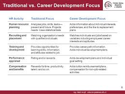 career development plans department of business management strategic human resource