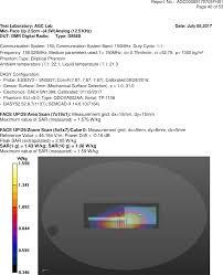 d868svhf dmr portable radio rf exposure info sar qixiang electron