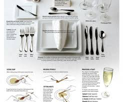 Proper Table Setting Silverware Ritzy Formal Table Setting As Wells As Flowers At Wedding Reception