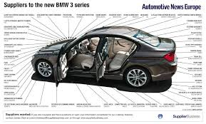 bmw car part you won t believe how many companies it takes to build one car