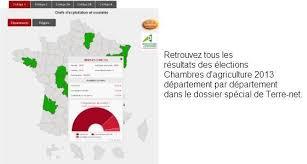 chambre agriculture 86 les résultats des élections chambres d agriculture par départements