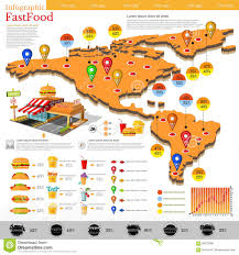Different Types Of Maps Road Sign Infographic With Different Types Of Fast Food Menu