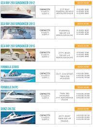 Party Yacht Rentals Los Angeles Boat Rentals Newport Beach Ship Rentals U0026 Party Boat Rentals