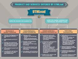 cfsa study guide 2013 ctl utmlead our past programs u0026 events memories