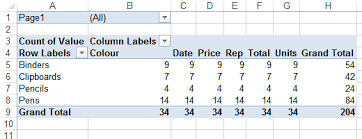 excel pivot table tutorial multiple consolidation ranges
