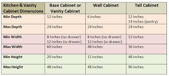 Standard Size Of Kitchen Cabinets Kitchen Cabinets Measurements Standard Mister Bills