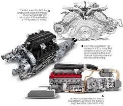 laferrari engine hyping hypercars 2014 laferrari vs 2014 mclaren p1