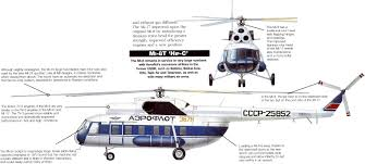 Wings Palette Mil Mi 2 by Wings Palette Mil Mi 8 Mi 17 Mi 18 Hip Aeroflot