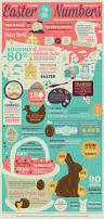 easter by the numbers infographic roman catholic numbers and