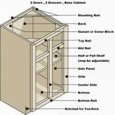 Corner Kitchen Cabinet Sizes Kitchen Cabinet Dimensions Good To Know Shop Cabinets Drawers