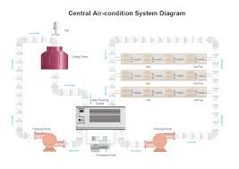 air condition process pid free air condition process pid templates