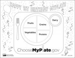 my plate coloring page the importance of breakfast free