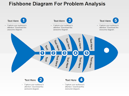 fishbone analysis template 28 images fishbone diagram template