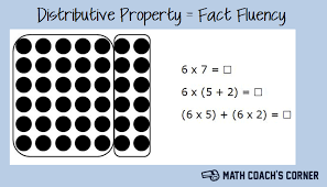 distributive property u003dfact fluency math coach u0027s corner