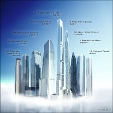 why 2016 will be the manhattan skyline u0027s biggest year ever new