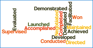 list of adjectives for resume power words key words to use on your cv or resume cv plaza