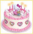 รูปเค้กวันเกิด เค้กวันเกิด รูปเค้กวันเกิดน่ารัก ภาพเค้กวันเกิด ...