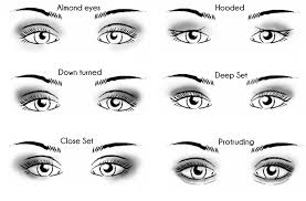 personal makeup classes 5 makeup tips for with hooded sarahnajafi