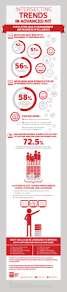 Business Intelligence Specialist The 25 Best Business Intelligence Ideas On Pinterest