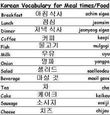 korean swear words learn korean k world pinterest korean