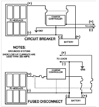 power system and wiring module interconnection