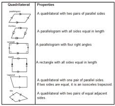 properties of parallelograms worksheet quadrilaterals solutions exles worksheets songs