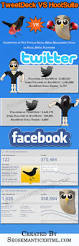 thesis marketing topics 50 best marketing dissertation topics images on pinterest social tweetdeck vs hootsuite en redes sociales infografia infographic socialmedia