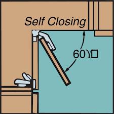 Kitchen Cabinet Corner Hinges Blum Bi Fold Hinges Bi Fold Doors Shelves And Doors