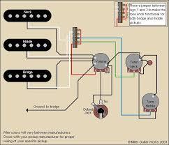 miller guitar standard strat wiring diagram